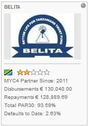 BELITA_july