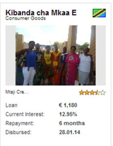 One of the many loans funded in 2014