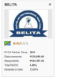 Belita pic